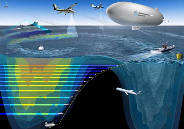 einfluss ozean auf